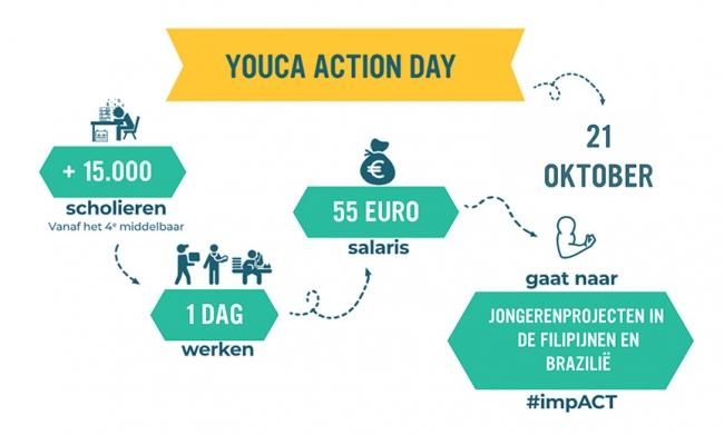 VSU Leden nemen deel aan YOUCA Action Day
